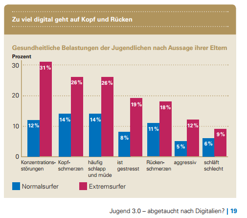 2014-09-03 17_10_43-Broschüre Medienkompetenz - Foxit Reader